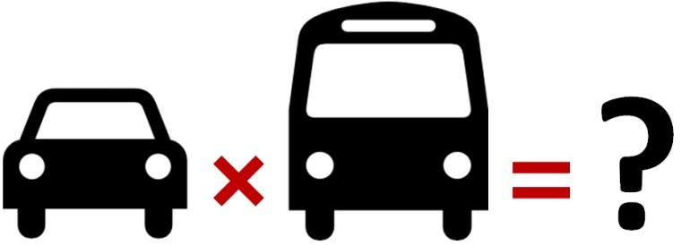 Carro x Ônibus