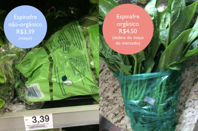 mito_organico_espinafre