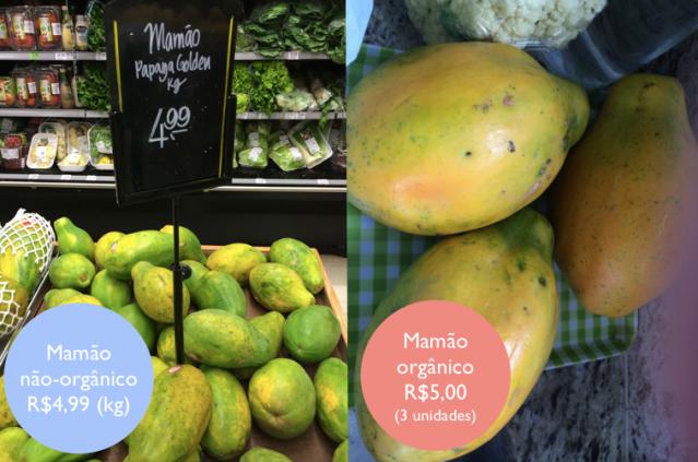 mito_organico_mamao